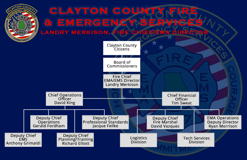 Organization  Clayton County Fire  Emergency Services